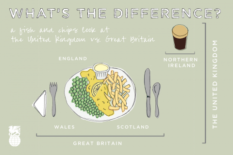 United Kingdom vs. Great Britain