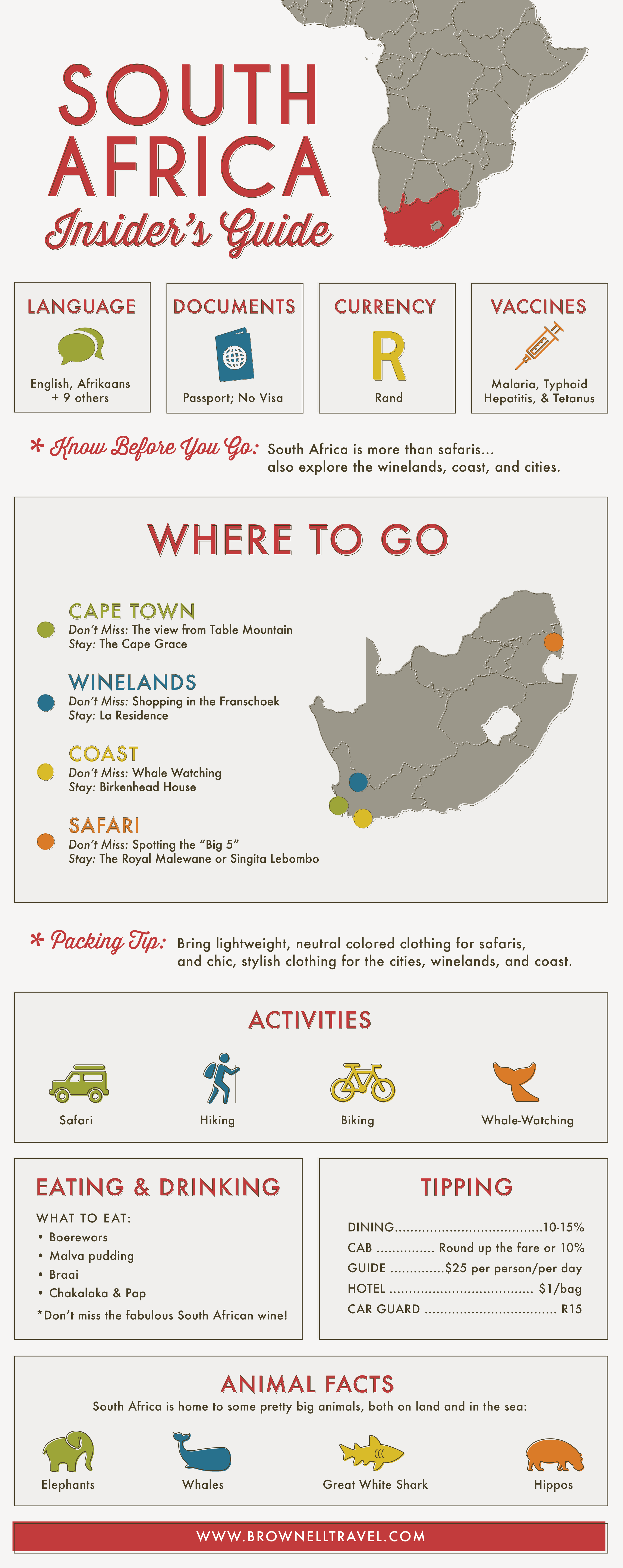 South Africa Insiders Guide