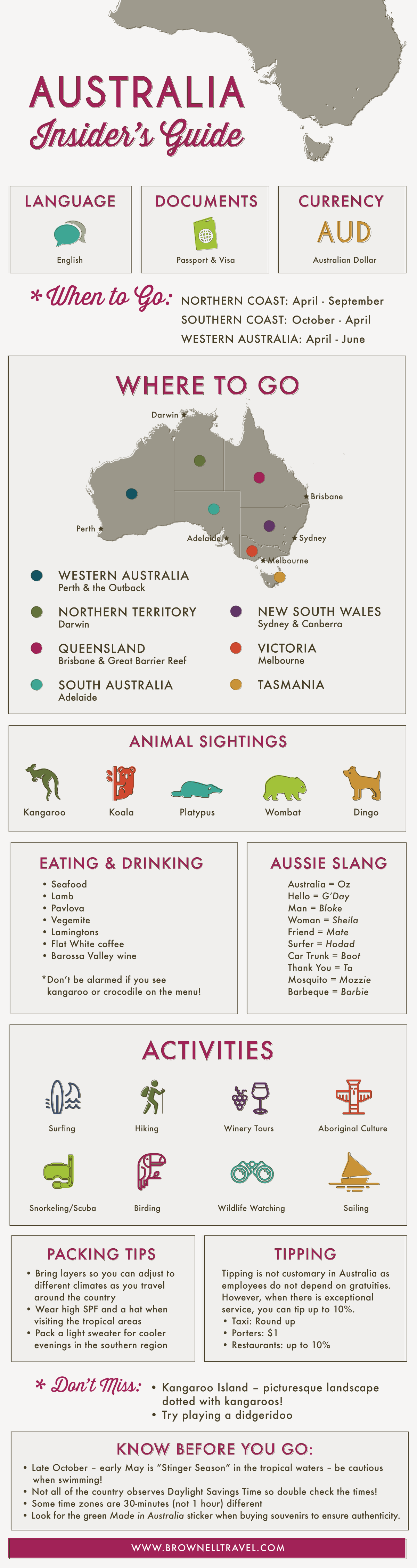 insiders-guide-to-australia-infographic