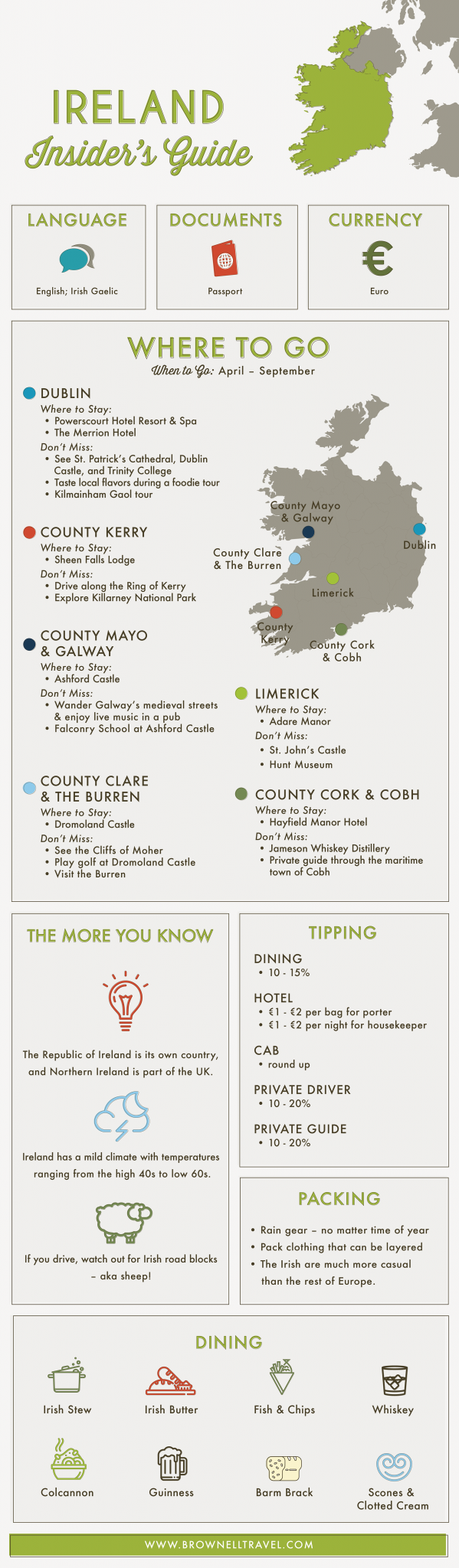 insiders-guide-to-ireland