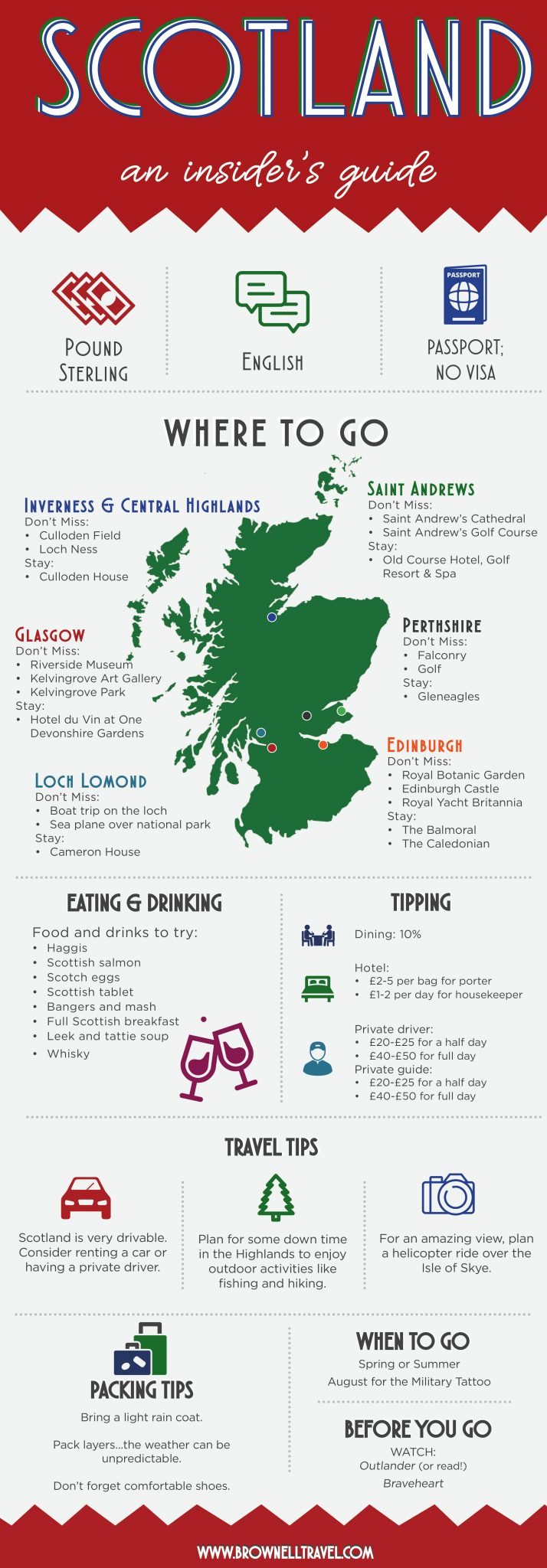 insiders-guide-to-scotland