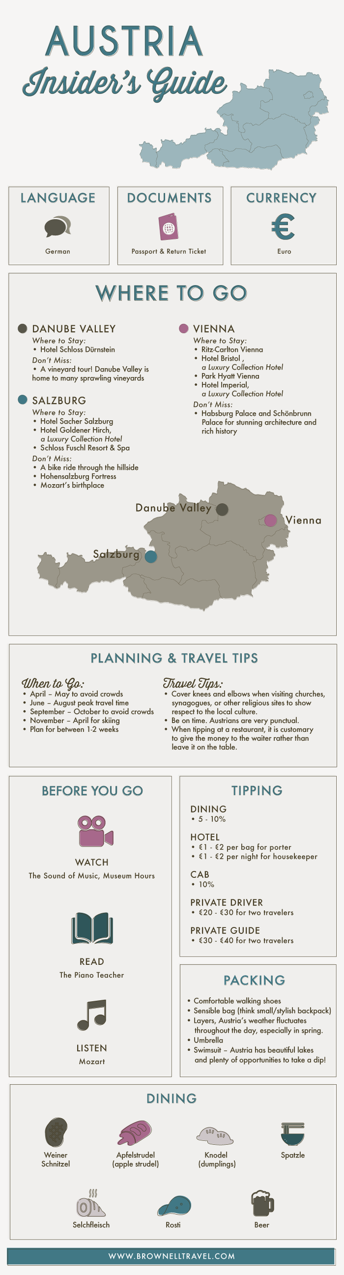 insiders-guide-to-austria